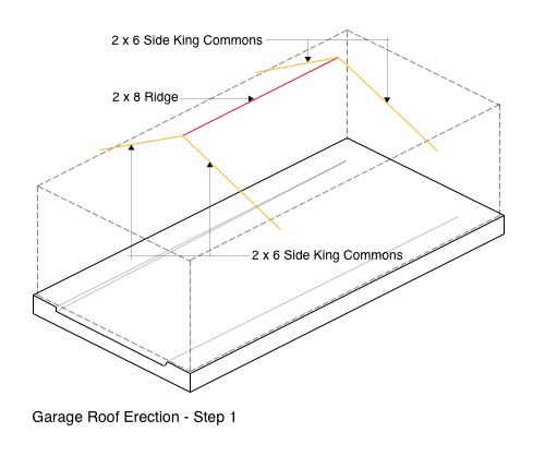 Garage roof erection for Roof decking thickness