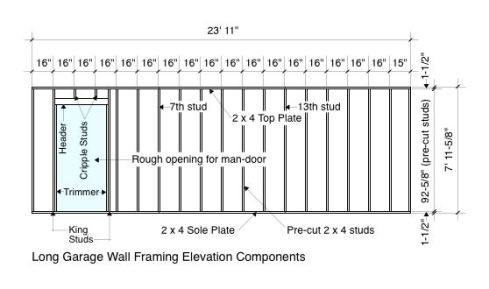 Long Garage Wall Framing Elevation And Components