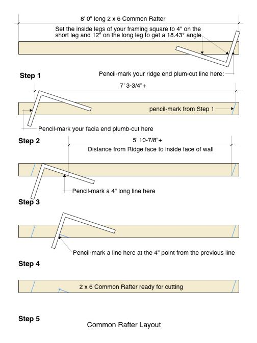 Common Rafter Layout