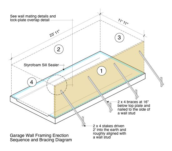 Frame Wall Erection Diagram