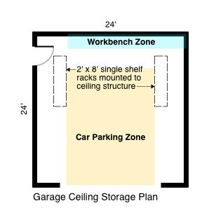 Garage Ceiling Storage Plan