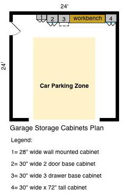 Garage Storage Cabinets Plan