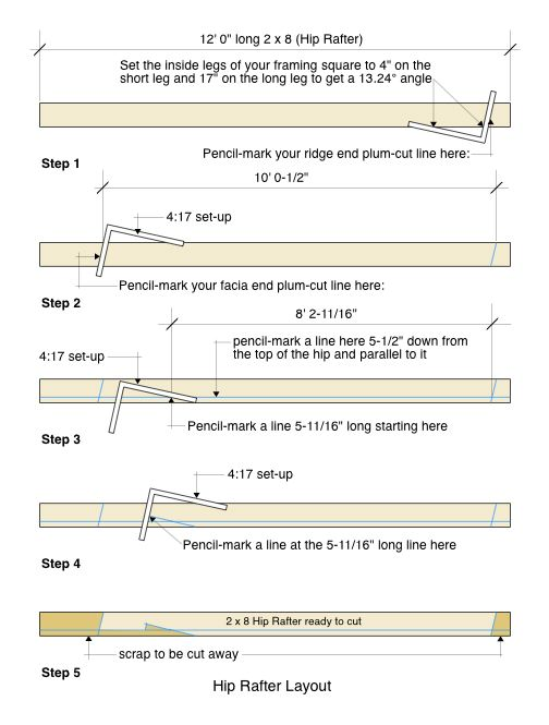 Hip Rafter Layout