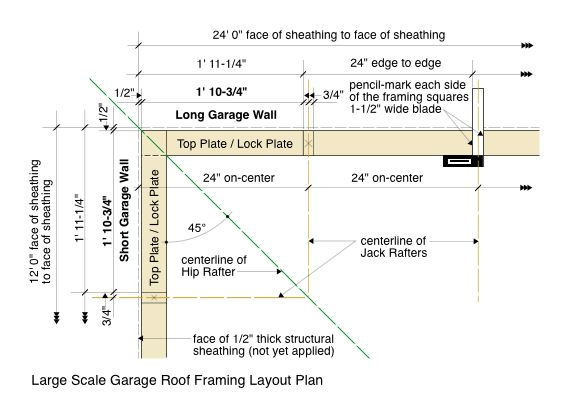 Enlarged Roof Framing Plan