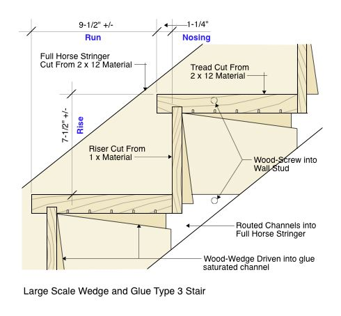 Large Scale Type 3 Stair Diagram