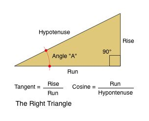 Right Triangle Diagram