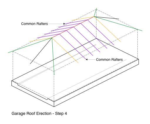 Garage Roof Erection - Step 4