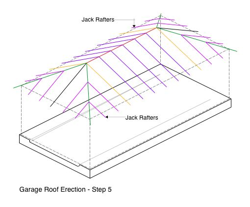 Garage Roof Erection - Step 5