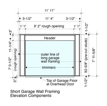 Short Garage Wall Framing Elevation Components