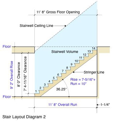 Stair Layout Diagram 2