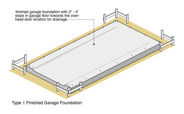 Type 1 Finished Garage Foundation