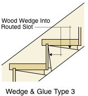 Wedge and Glue Type 3 Stair Diagram