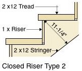 Closed Riser Type 2 Stair Diagram