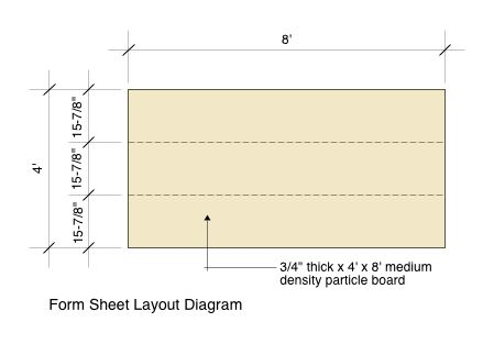 Form Sheet Layout Diagram