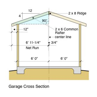 Garage Cross Section