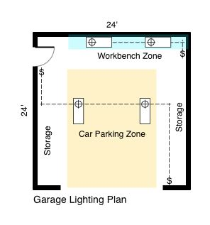 Garage Lighting Plan