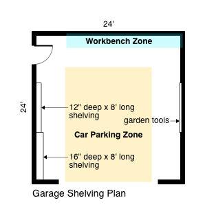 Garage Shelving Plan