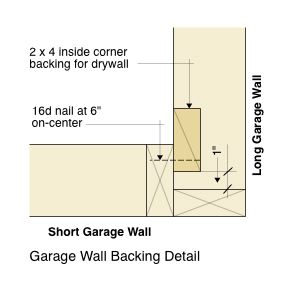 Garage Wall Backing Detail