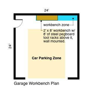 Garage Workbench Plan