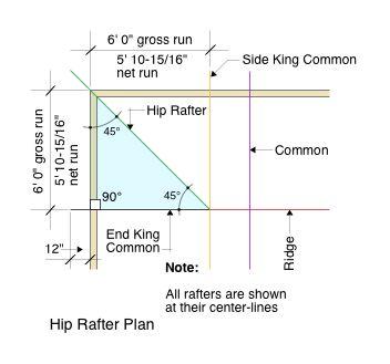 Hip Rafter Plan