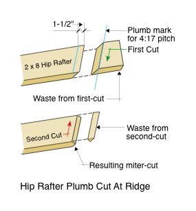 Hip Rafter Plumb Cut