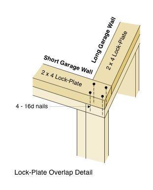 Lock Plate Overlap Detail