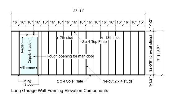 Long Garage Wall Framing Elevation And Components