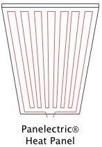 Panelectric Heat Panel Diagram