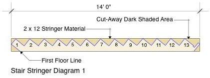 Stair Stringer Diagram 1