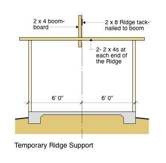 Temporary Ridge Support