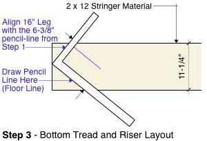 Tread Step 3 Diagram