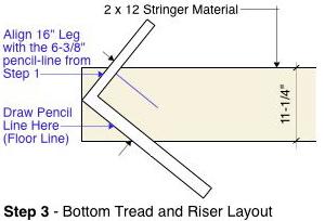 Stair Stringer Primer