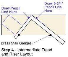 Tread Step 4 Diagram