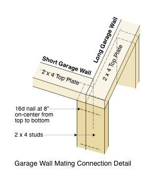 Wood Wall Mating Detail